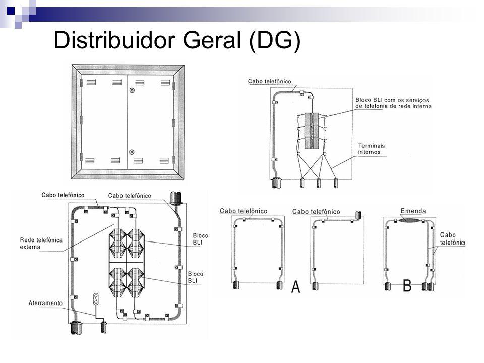 Distribuidor Geral (DG)