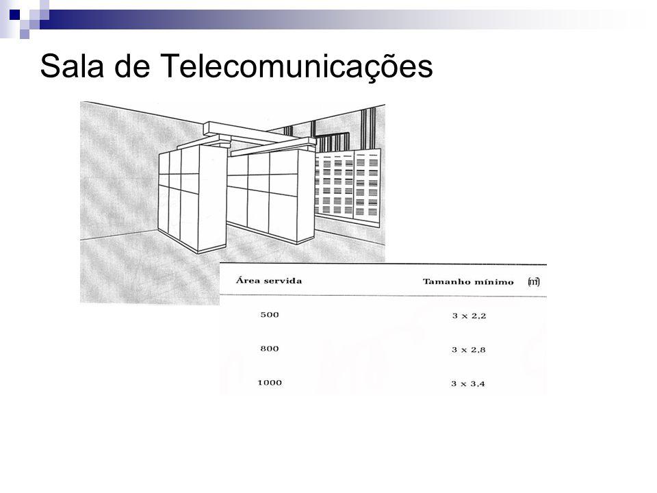 Sala de Telecomunicações