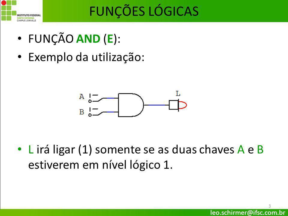 FUNÇÃO OR (OU): 4 FUNÇÕES LÓGICAS 0 1 1 1 SÍMBOLO Expressão L = A + B Circuito elétrico equivalente leo.schirmer@ifsc.com.br