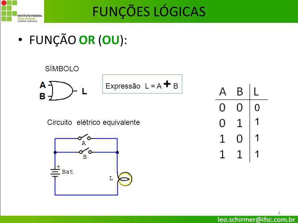 FUNÇÃO NOT (Inversora - NÃO): 5 FUNÇÕES LÓGICAS SÍMBOLO Expressão L = A Circuito elétrico equivalente Lê-se L é igual a A barrado leo.schirmer@ifsc.com.br