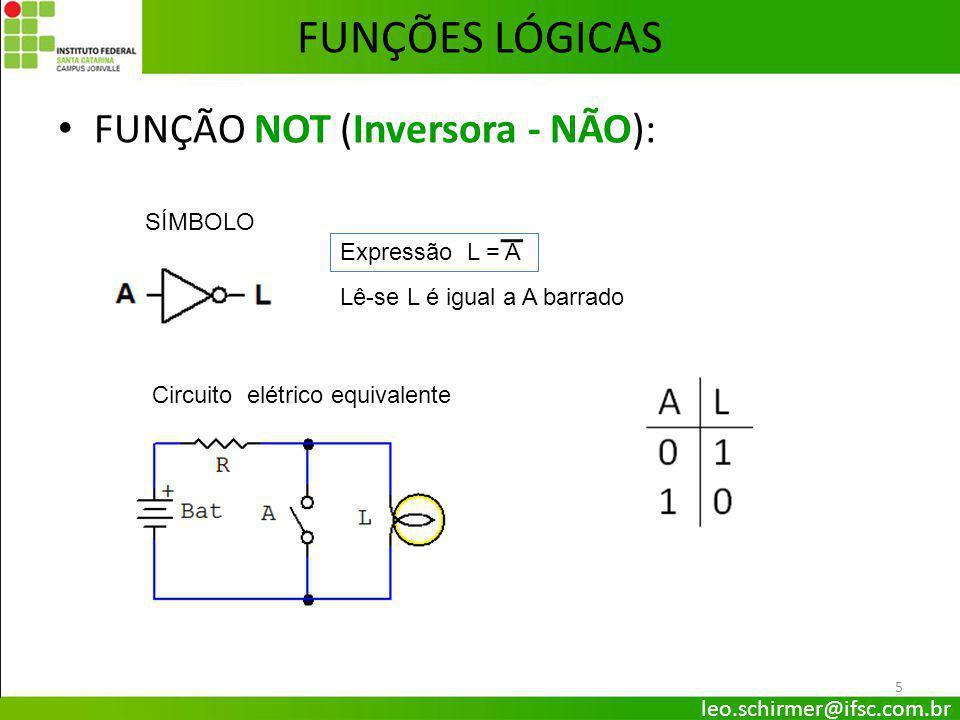 FUNÇÃO NAND (NÃO E): 6 FUNÇÕES LÓGICAS 1 1 1 0 SÍMBOLO Expressão L = A.
