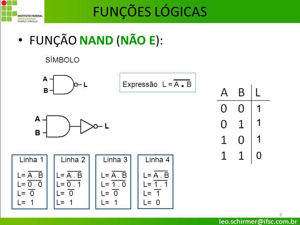 FUNÇÃO NOR (NÃO OU): 7 FUNÇÕES LÓGICAS 1 0 0 0 SÍMBOLO Expressão L = A + B L= A + B L= 0 + 0 L= 0 L= 1 Linha 1 L= A + B L= 0 + 1 L= 1 L= 0 Linha 2 L= A + B L= 1 + 0 L= 1 L= 0 Linha 3 L= A + B L= 1 + 1 L= 1 L= 0 Linha 4 leo.schirmer@ifsc.com.br