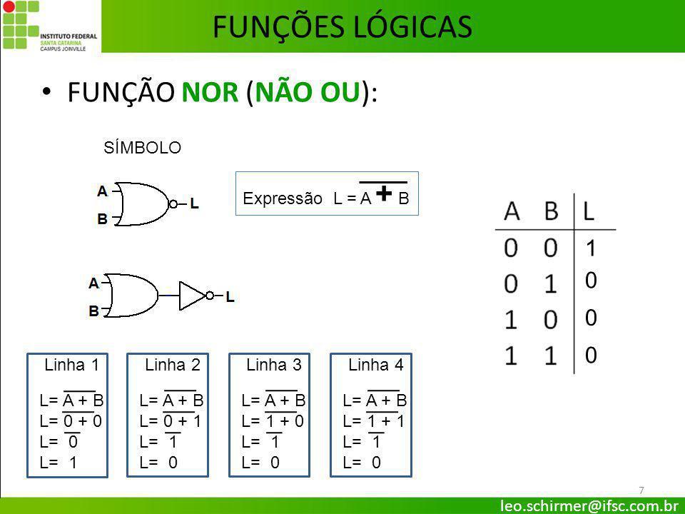 FUNÇÃO XOR (OU EXCLUSIVO): 8 FUNÇÕES LÓGICAS 0 1 1 0 SÍMBOLO Expressão L = A.B + A.B A B L Expressão L = A B L= A.B + A.B L= 0.0 + 0.0 L= 1.0 + 0.1 L= 0 + 0 L = 0 Linha 1 L= A.B + A.B L= 0.1 + 0.1 L= 1.1 + 0.0 L= 1 + 0 L = 1 Linha 2 leo.schirmer@ifsc.com.br