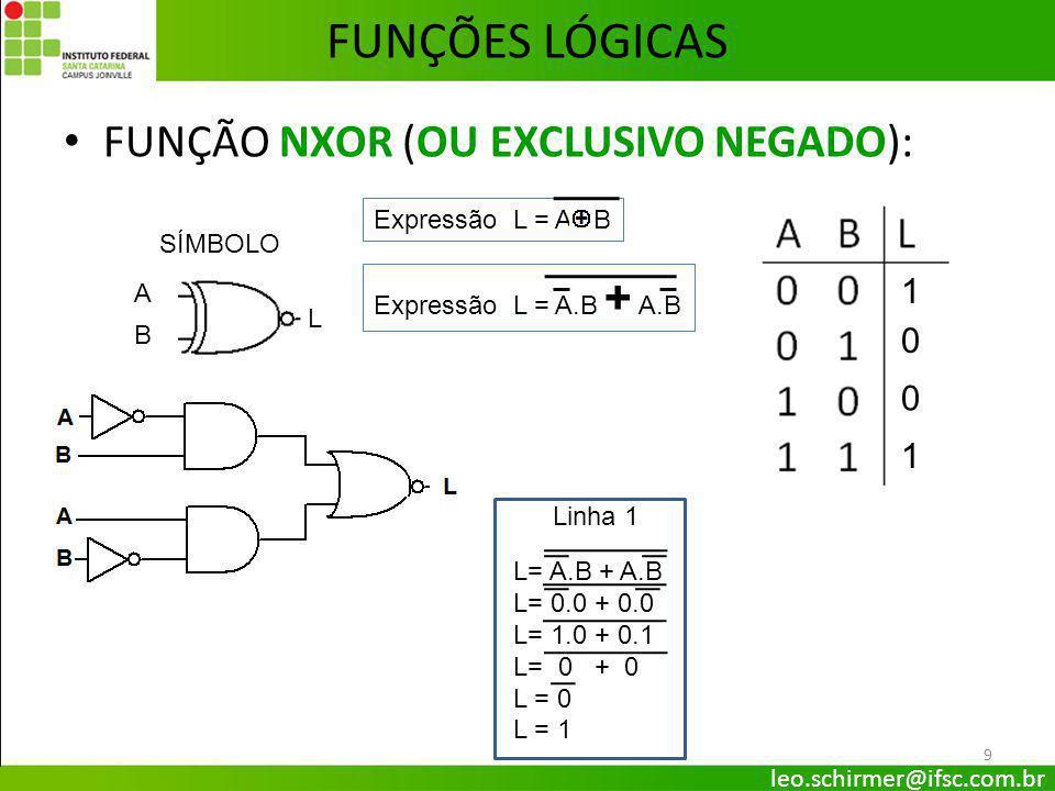 20 CIRCUITOS COMBINACIONAIS Exercício: Obtenha a expressão lógica e monte a tabela verdade de cada circuito A) B) leo.schirmer@ifsc.com.br