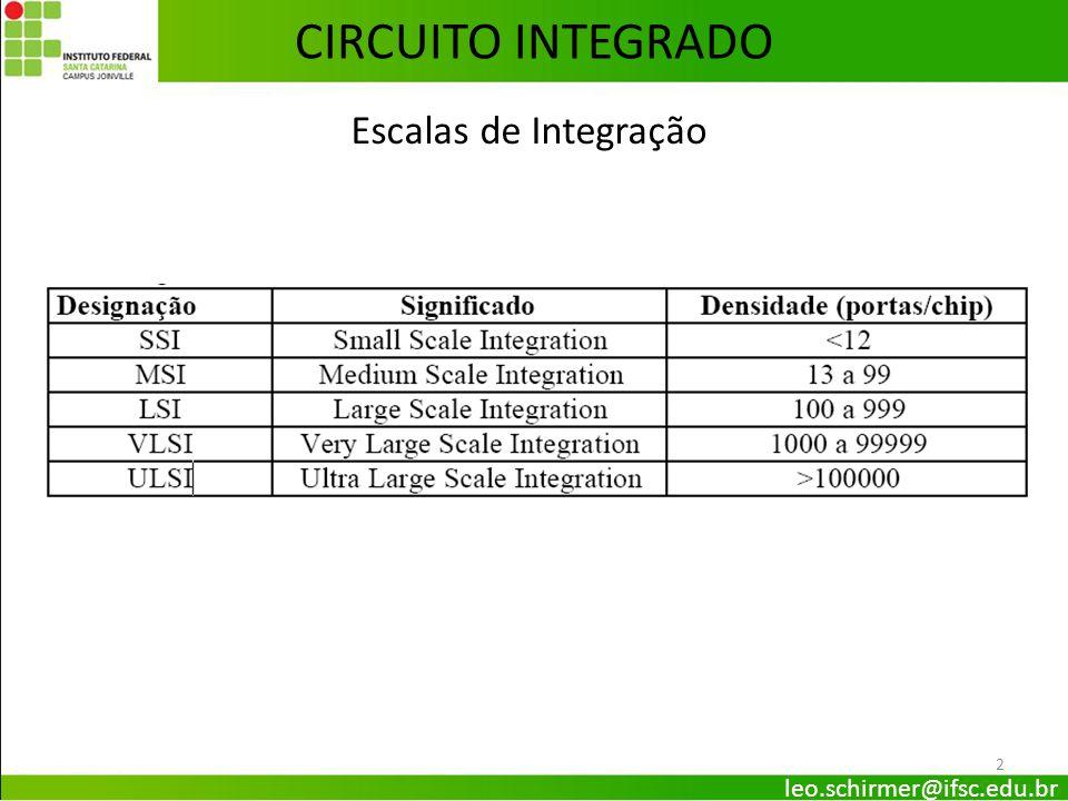 2 CIRCUITO INTEGRADO Escalas de Integração leo.schirmer@ifsc.edu.br