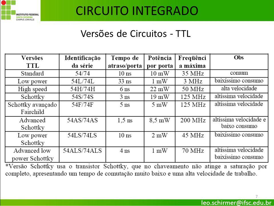 7 CIRCUITO INTEGRADO Versões de Circuitos - TTL leo.schirmer@ifsc.edu.br