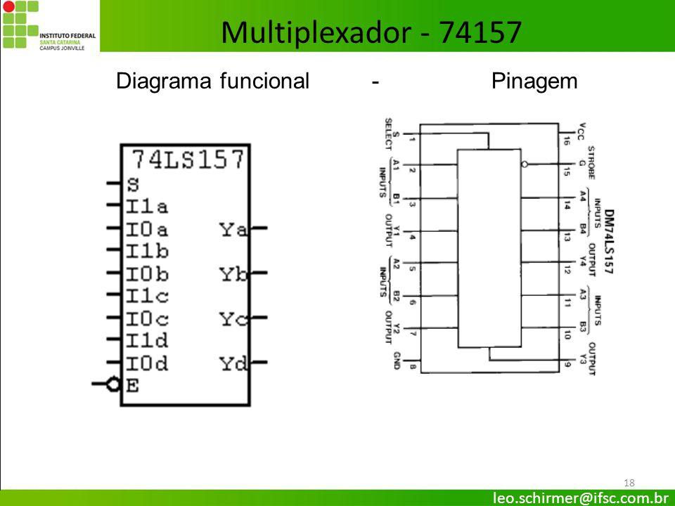 18 Diagrama funcional - Pinagem Multiplexador - 74157 leo.schirmer@ifsc.com.br