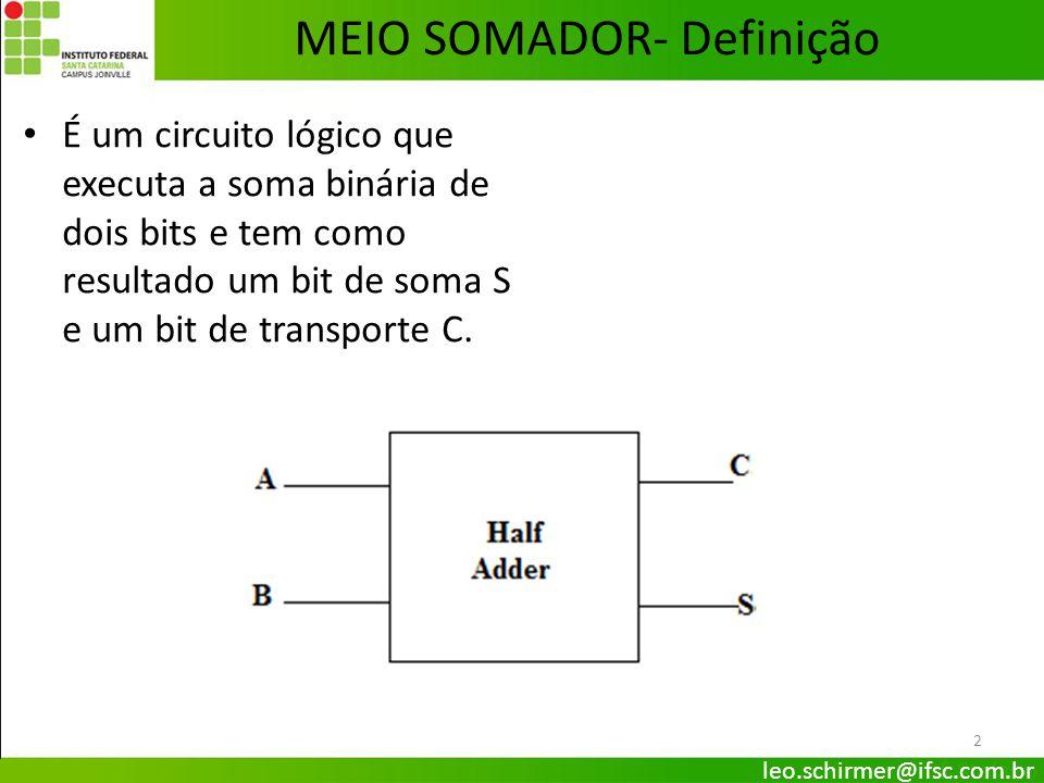2 MEIO SOMADOR- Definição É um circuito lógico que executa a soma binária de dois bits e tem como resultado um bit de soma S e um bit de transporte C.