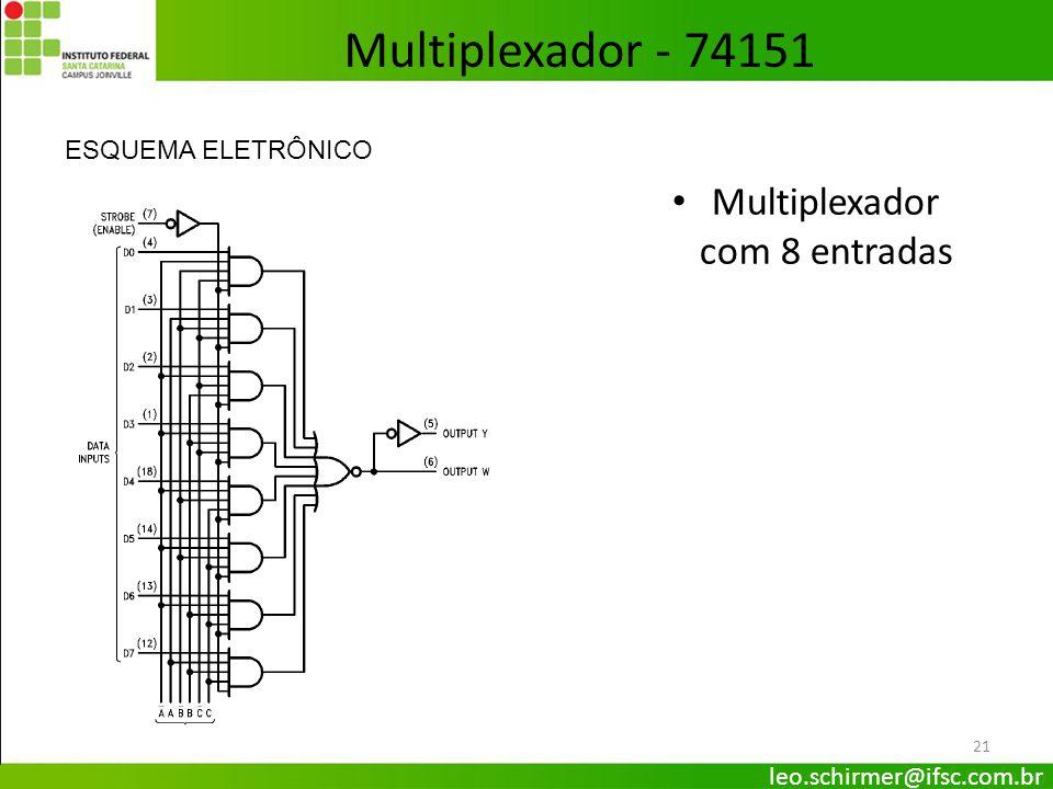 21 Multiplexador com 8 entradas ESQUEMA ELETRÔNICO Multiplexador - 74151 leo.schirmer@ifsc.com.br