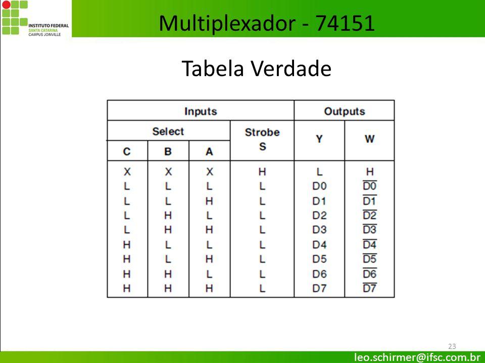 23 Tabela Verdade Multiplexador - 74151 leo.schirmer@ifsc.com.br