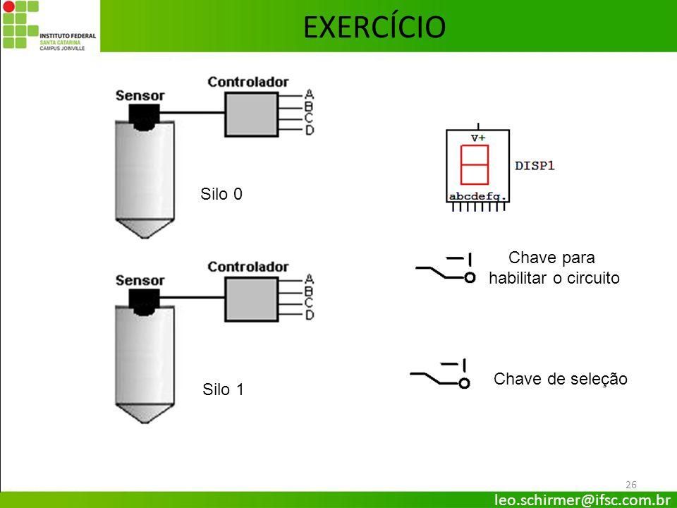 EXERCÍCIO 26 Chave de seleção Silo 0 Silo 1 Chave para habilitar o circuito leo.schirmer@ifsc.com.br
