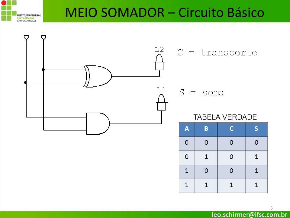 4 SOMADOR COMPLETO – Definição leo.schirmer@ifsc.com.br circuito lógico que executa a soma binária de dois bits e um transporte antecipado Ci A+B+Ci e como resultado um bit de soma S e um bit de transporte de saída Co.