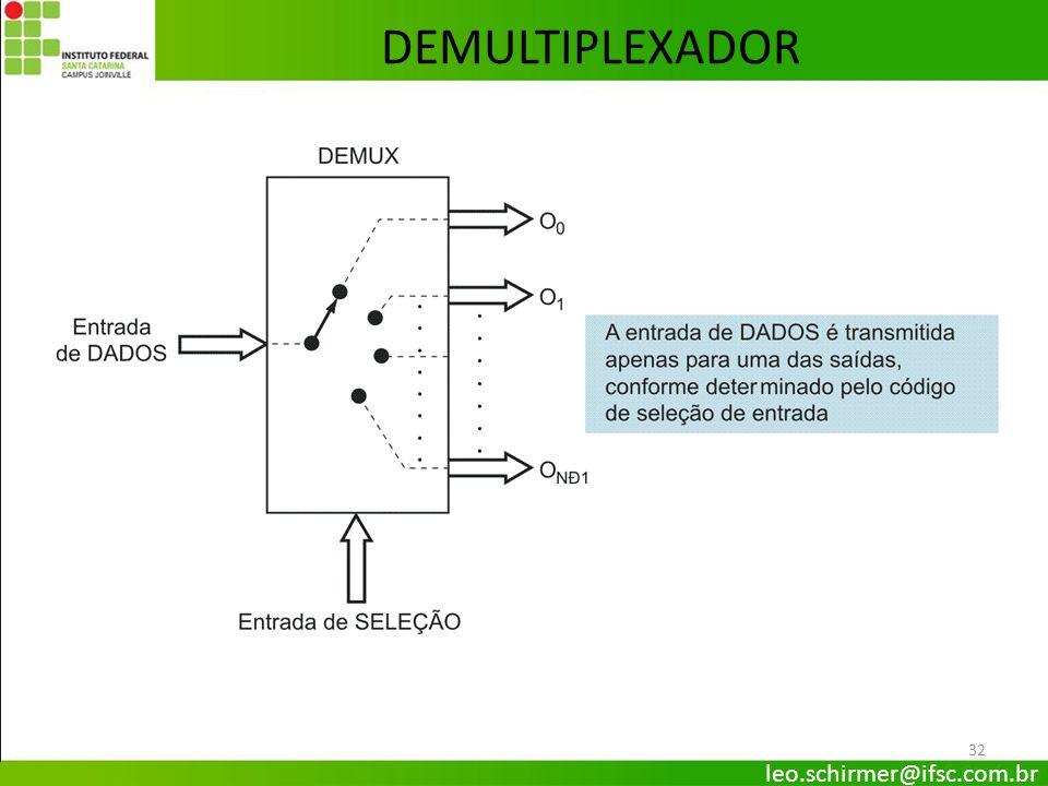 32 DEMULTIPLEXADOR leo.schirmer@ifsc.com.br