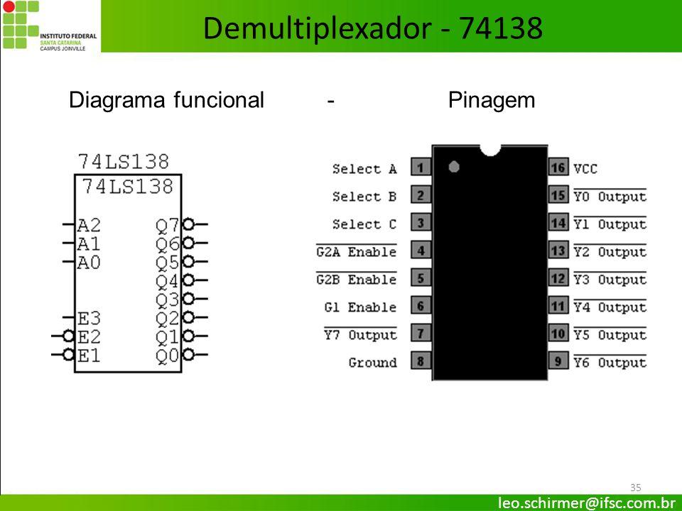 35 Demultiplexador - 74138 Diagrama funcional - Pinagem leo.schirmer@ifsc.com.br