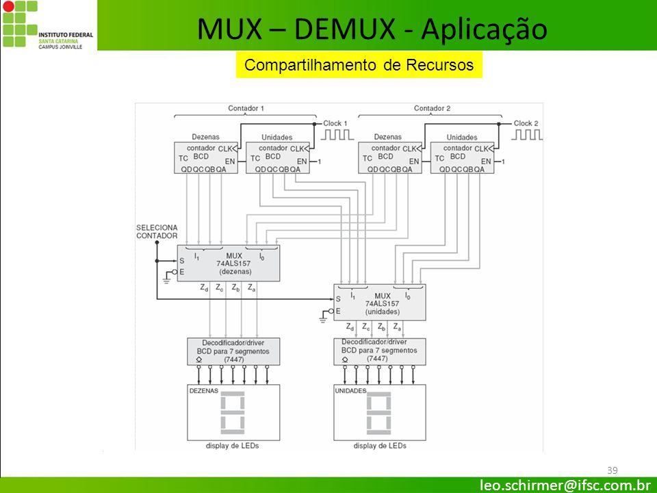 39 MUX – DEMUX - Aplicação Compartilhamento de Recursos leo.schirmer@ifsc.com.br