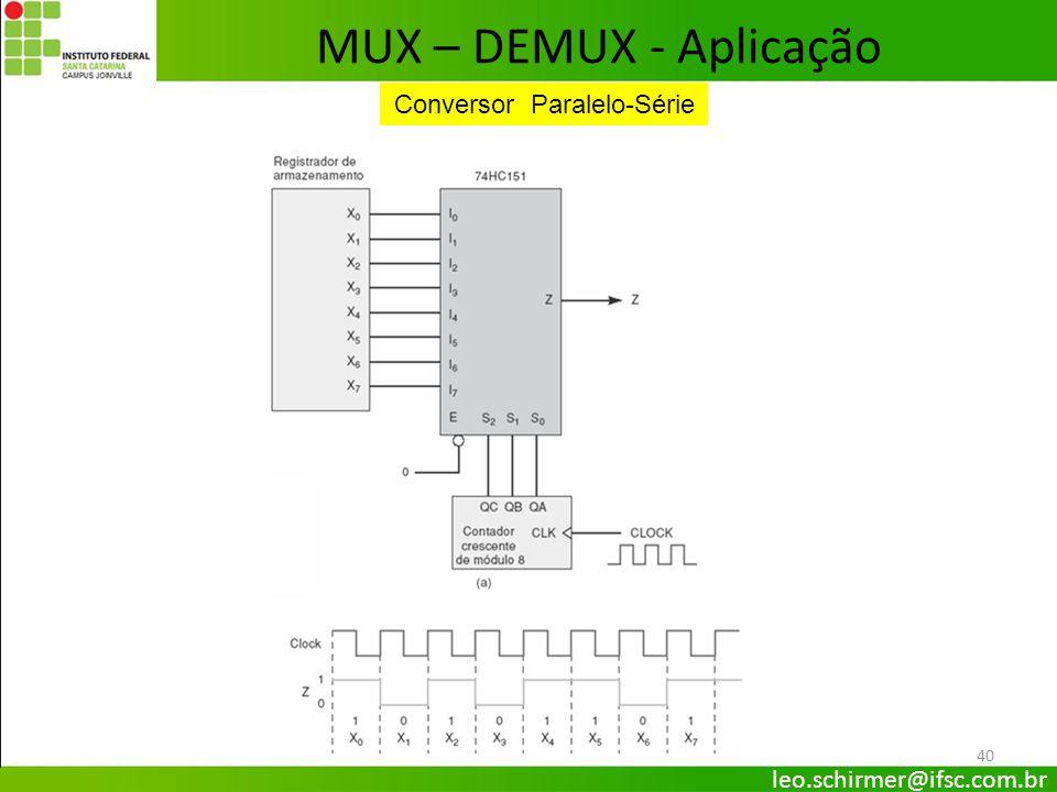 40 MUX – DEMUX - Aplicação Conversor Paralelo-Série leo.schirmer@ifsc.com.br