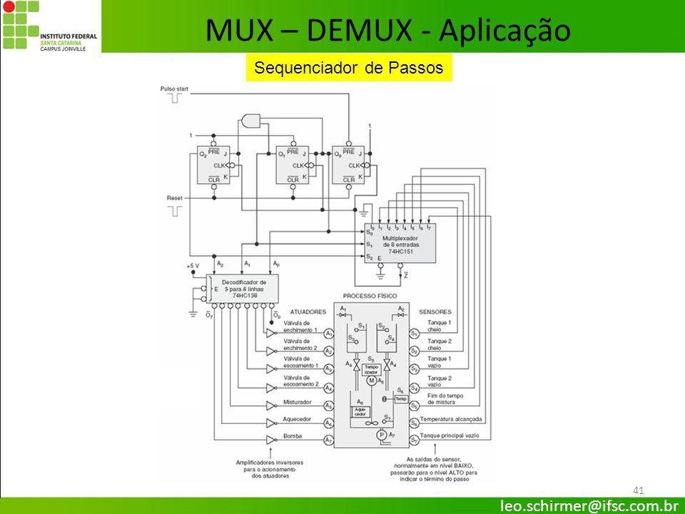 41 MUX – DEMUX - Aplicação Sequenciador de Passos leo.schirmer@ifsc.com.br