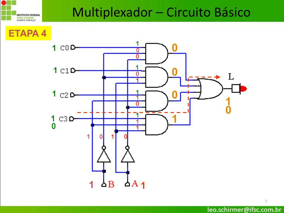 8 TABELA VERDADE Q1Q1 A B C0 C1 C2 C3 L Multiplexador – Circuito Básico leo.schirmer@ifsc.com.br