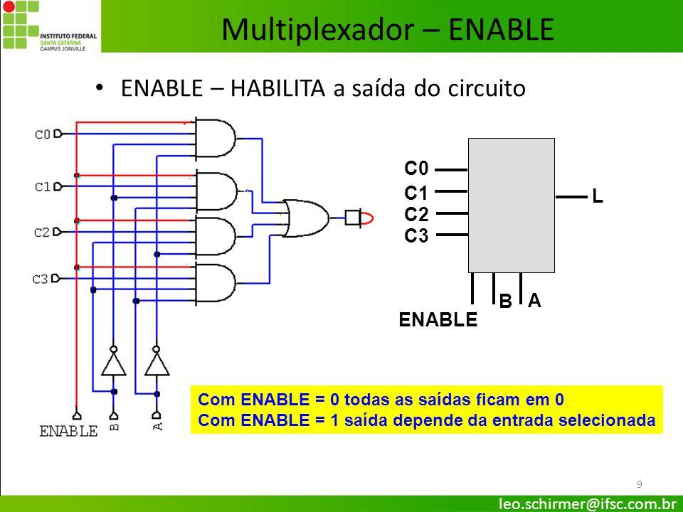 9 ENABLE – HABILITA a saída do circuito Com ENABLE = 0 todas as saídas ficam em 0 Com ENABLE = 1 saída depende da entrada selecionada ENABLE Q1Q1 A B