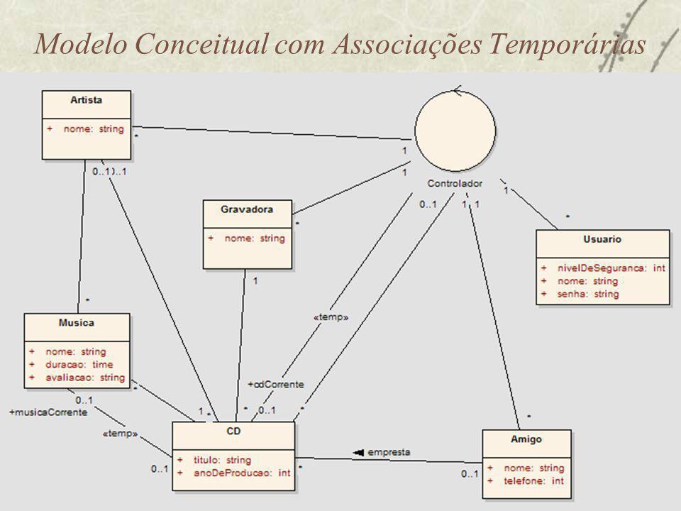 Modelo Conceitual com Associações Temporárias