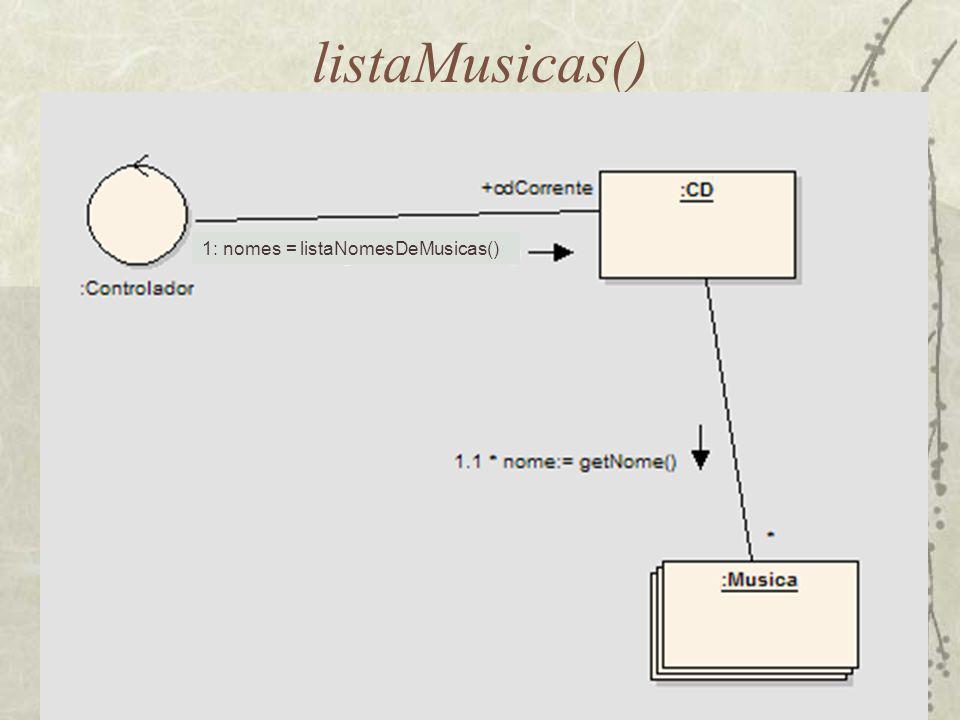 listaMusicas() 1: nomes = listaNomesDeMusicas()