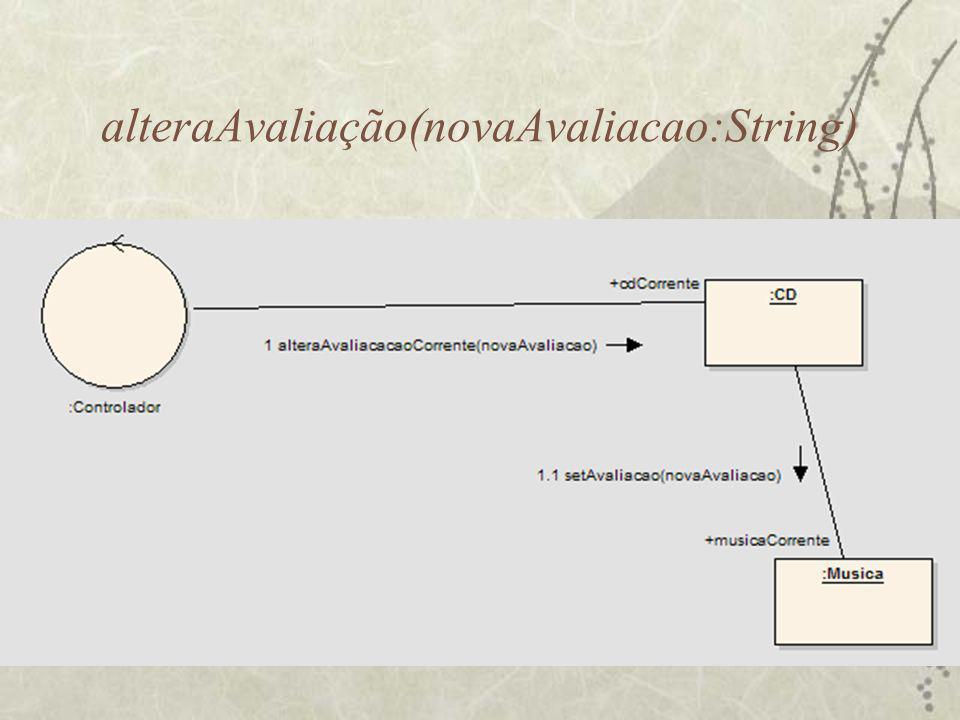 alteraAvaliação(novaAvaliacao:String)