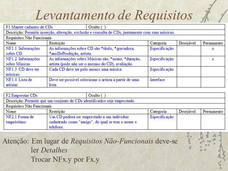 Levantamento de Requisitos Atenção: Em lugar de Requisitos Não-Funcionais deve-se ler Detalhes Trocar NFx.y por Fx.y