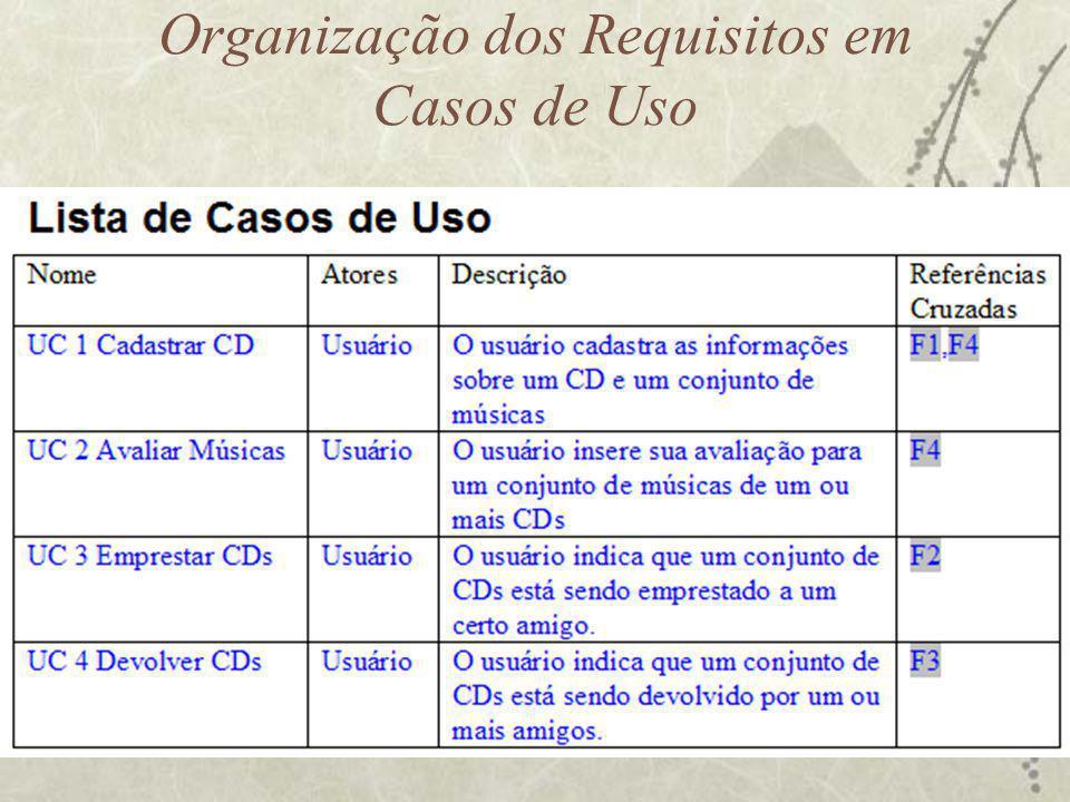 Operação: indicaCD(titulo:String)  Pré: –existe um cd com cd.titulo == titulo  Pós: –o cd passou a ser cdCorrente