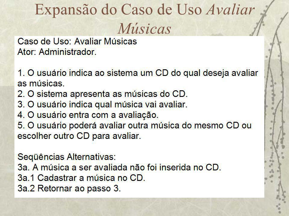 Expansão do Caso de Uso Avaliar Músicas