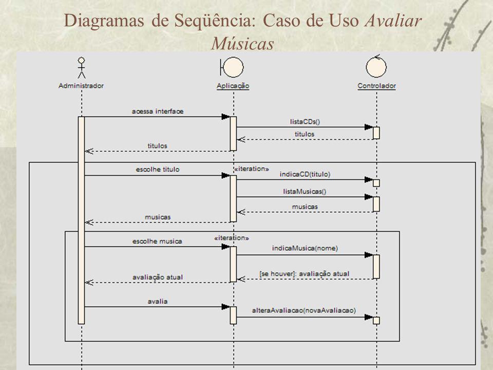 Diagramas de Seqüência: Caso de Uso Avaliar Músicas