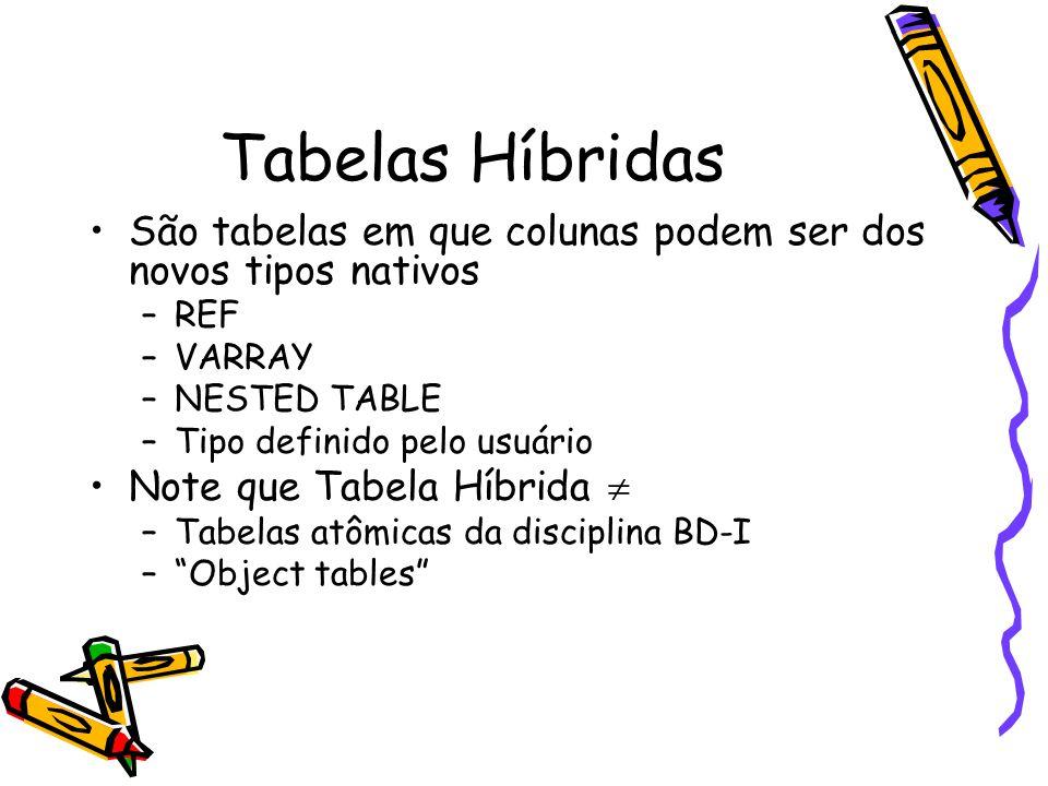Regra de Integridade de Escopo Pode ser necessário declarar que um valor REF deva conter somente referências a objetos de uma object table específica –REF com escopo ( scoped REF ) Exemplo: tabela híbrida pessoas CREATE TABLE pessoas ( id NUMBER(4), nome VARCHAR2(60), ref_endereco REF endereço SCOPE IS endereços, fones tabela_de_fones) NESTED TABLE fones STORE AS fones_ntab