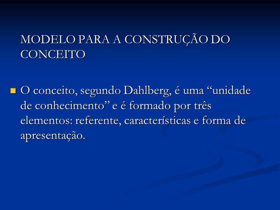 MODELO PARA A CONSTRUÇÃO DO CONCEITO O conceito, segundo Dahlberg, é uma unidade de conhecimento e é formado por três elementos: referente, características e forma de apresentação.