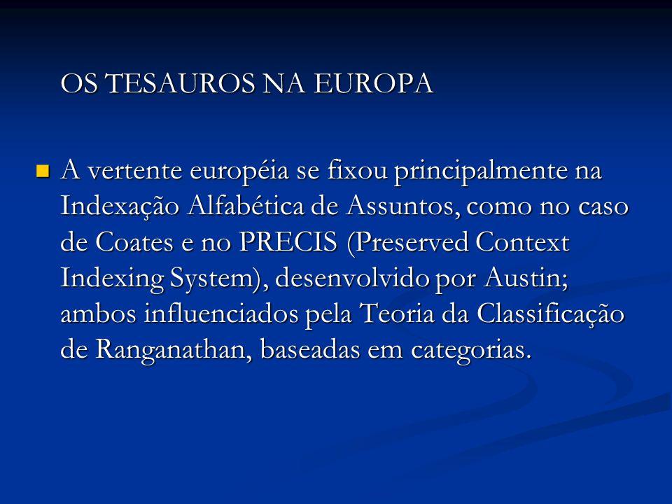 OS TESAUROS NA EUROPA A vertente européia se fixou principalmente na Indexação Alfabética de Assuntos, como no caso de Coates e no PRECIS (Preserved Context Indexing System), desenvolvido por Austin; ambos influenciados pela Teoria da Classificação de Ranganathan, baseadas em categorias.