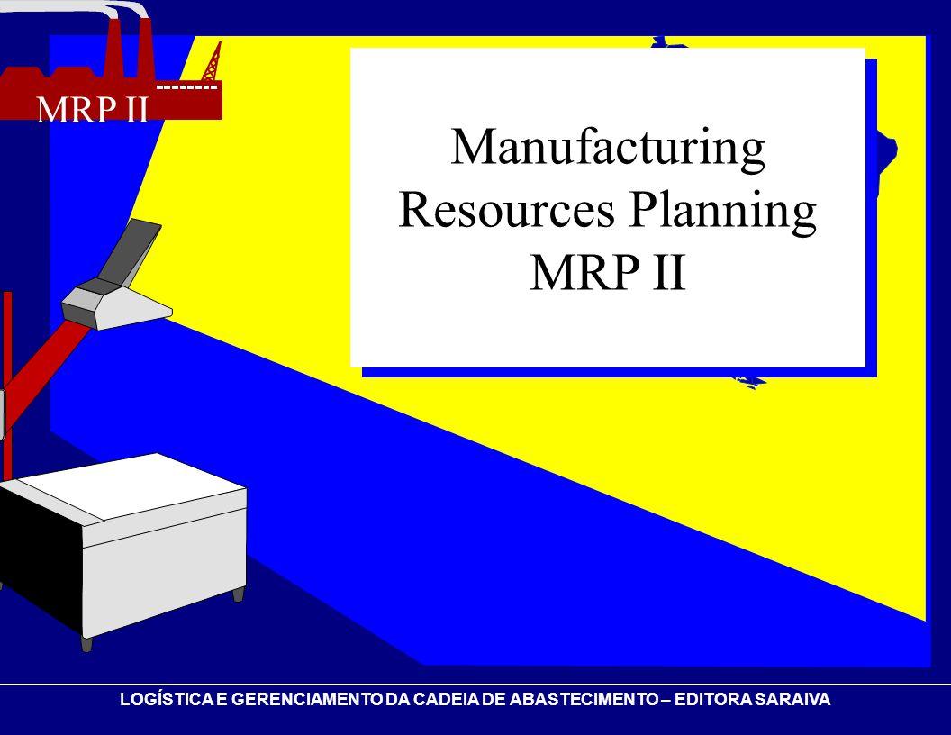MRP II LOGÍSTICA E GERENCIAMENTO DA CADEIA DE ABASTECIMENTO – EDITORA SARAIVA CONCEITOS DE MRP II Manufacturing Resources Planning MRP II
