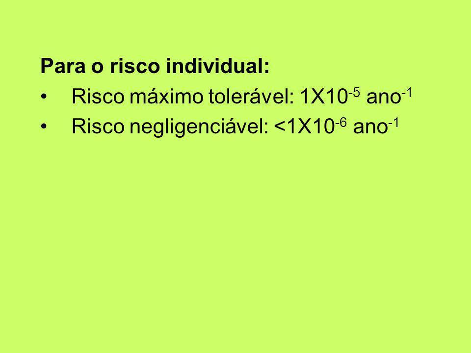 Para o risco individual: Risco máximo tolerável: 1X10 -5 ano -1 Risco negligenciável: <1X10 -6 ano -1