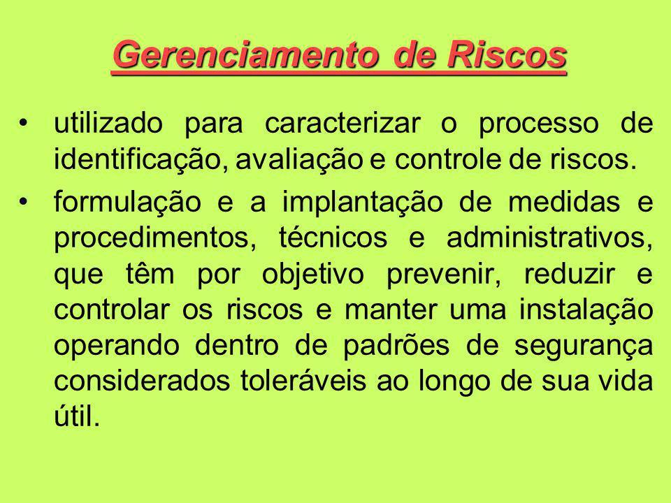 Gerenciamento de Riscos utilizado para caracterizar o processo de identificação, avaliação e controle de riscos.