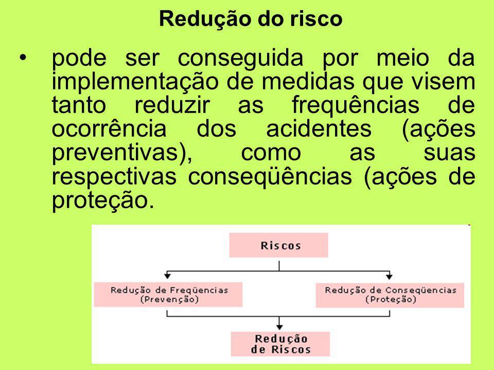 pode ser conseguida por meio da implementação de medidas que visem tanto reduzir as frequências de ocorrência dos acidentes (ações preventivas), como as suas respectivas conseqüências (ações de proteção.