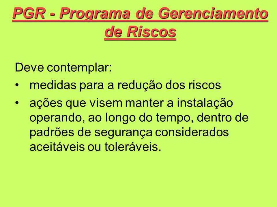 PGR - Programa de Gerenciamento de Riscos Deve contemplar: medidas para a redução dos riscos ações que visem manter a instalação operando, ao longo do tempo, dentro de padrões de segurança considerados aceitáveis ou toleráveis.
