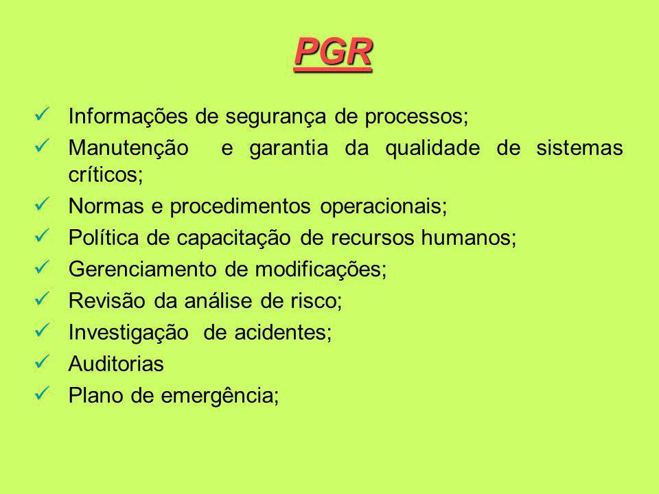 PGR Informações de segurança de processos; Manutenção e garantia da qualidade de sistemas críticos; Normas e procedimentos operacionais; Política de capacitação de recursos humanos; Gerenciamento de modificações; Revisão da análise de risco; Investigação de acidentes; Auditorias Plano de emergência;