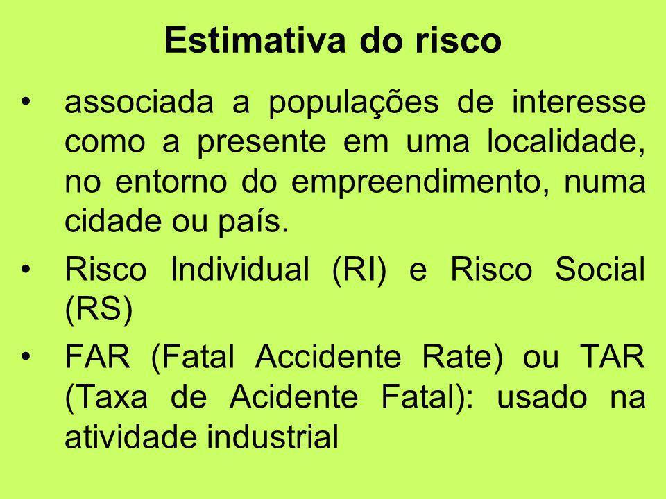 Para efeito comparativo, valores dos riscos médios sociais e individuais encontrados no Brasil e internacionais, para atividades industriais ou não, sendo ambos obtidos de literatura especializada.