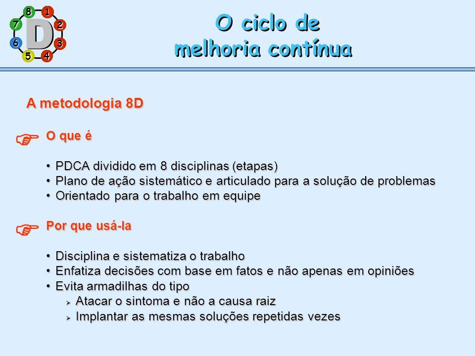 1 7 5 3 286 4 O ciclo de melhoria contínua A metodologia 8D O que é PDCA dividido em 8 disciplinas (etapas)PDCA dividido em 8 disciplinas (etapas) Plano de ação sistemático e articulado para a solução de problemasPlano de ação sistemático e articulado para a solução de problemas Orientado para o trabalho em equipeOrientado para o trabalho em equipe Por que usá-la Disciplina e sistematiza o trabalhoDisciplina e sistematiza o trabalho Enfatiza decisões com base em fatos e não apenas em opiniõesEnfatiza decisões com base em fatos e não apenas em opiniões Evita armadilhas do tipoEvita armadilhas do tipo  Atacar o sintoma e não a causa raiz  Implantar as mesmas soluções repetidas vezes  