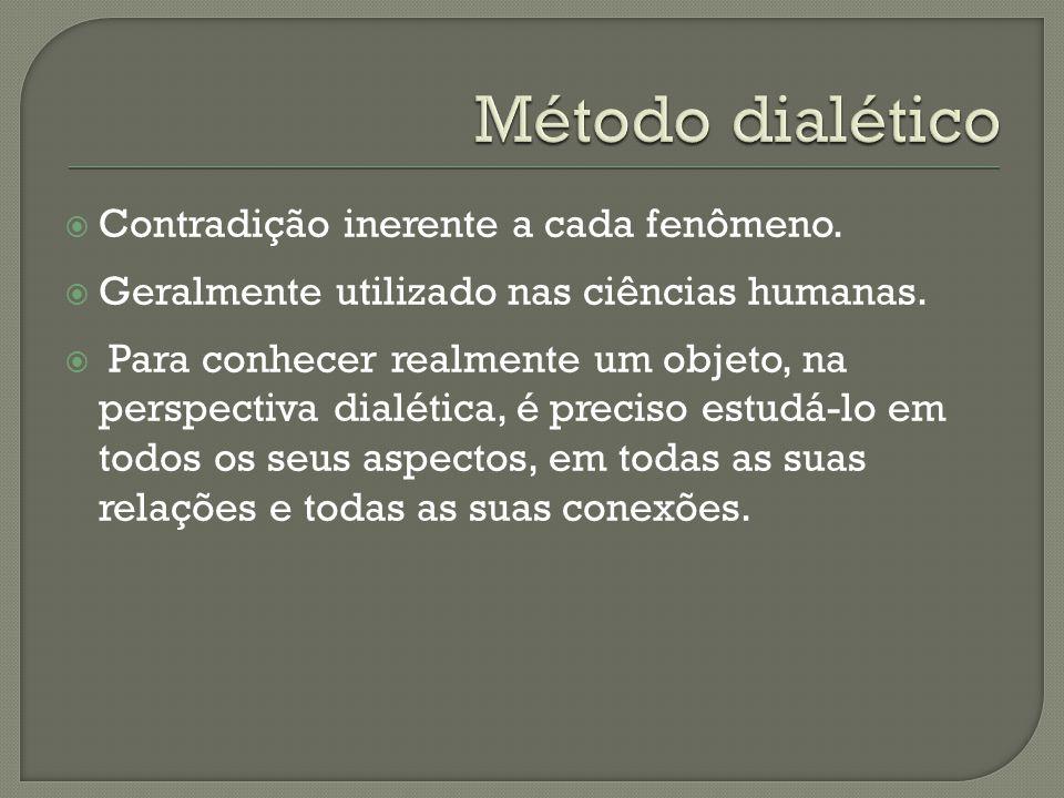  Contradição inerente a cada fenômeno. Geralmente utilizado nas ciências humanas.