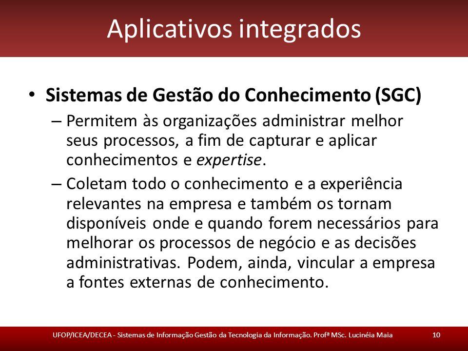 Aplicativos integrados Sistemas de Gestão do Conhecimento (SGC) – Permitem às organizações administrar melhor seus processos, a fim de capturar e apli
