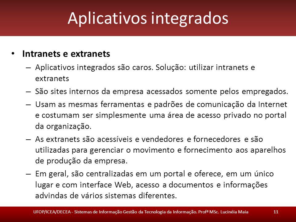 Aplicativos integrados Intranets e extranets – Aplicativos integrados são caros. Solução: utilizar intranets e extranets – São sites internos da empre
