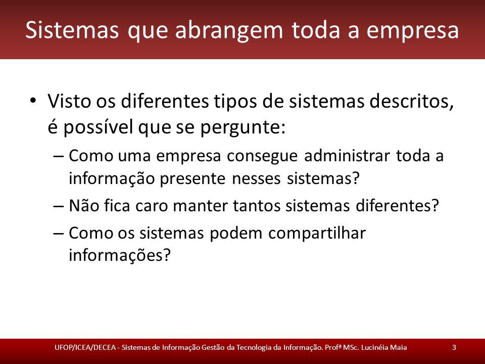 Referência Laudon, C.Kenneth. Laudon, P. Jane. Sistemas de Informação Gerenciais.