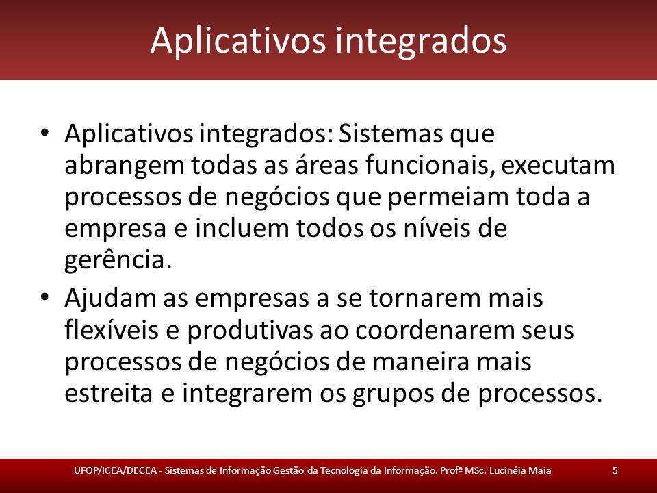 Aplicativos integrados Aplicativos integrados: Sistemas que abrangem todas as áreas funcionais, executam processos de negócios que permeiam toda a emp