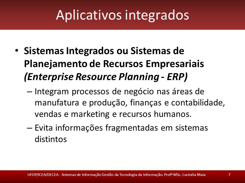 Aplicativos integrados Sistemas Integrados ou Sistemas de Planejamento de Recursos Empresariais (Enterprise Resource Planning - ERP) – Integram proces