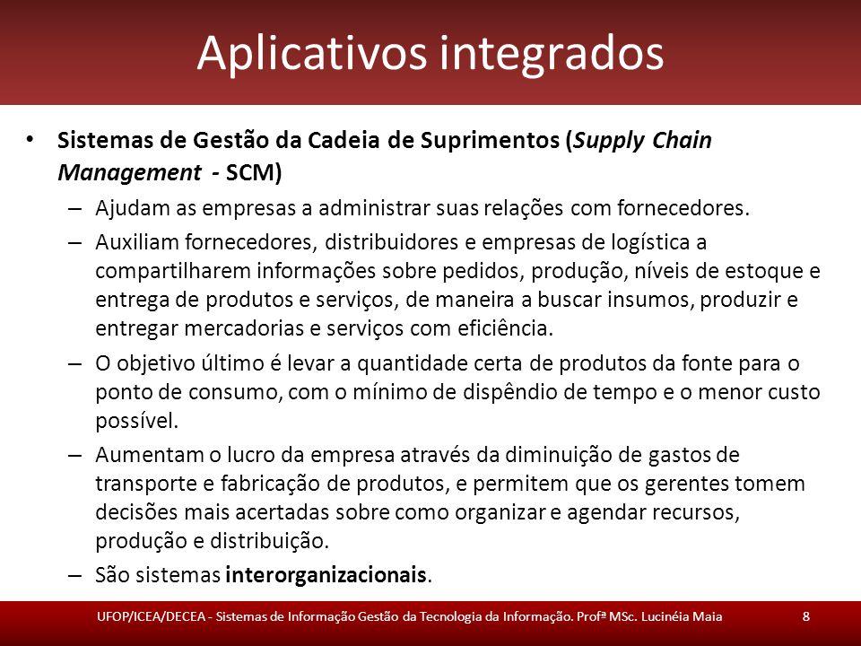 Aplicativos integrados Sistemas de Gestão da Cadeia de Suprimentos (Supply Chain Management - SCM) – Ajudam as empresas a administrar suas relações co