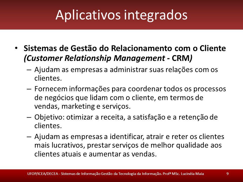 Aplicativos integrados Sistemas de Gestão do Relacionamento com o Cliente (Customer Relationship Management - CRM) – Ajudam as empresas a administrar