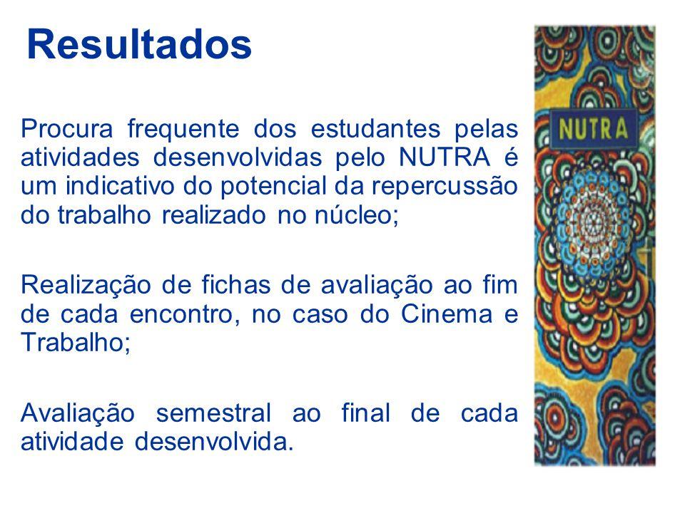 Resultados Procura frequente dos estudantes pelas atividades desenvolvidas pelo NUTRA é um indicativo do potencial da repercussão do trabalho realizad